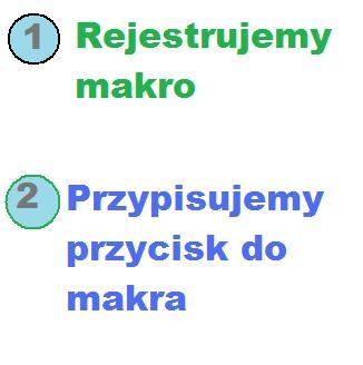 macrobutton5.JPG